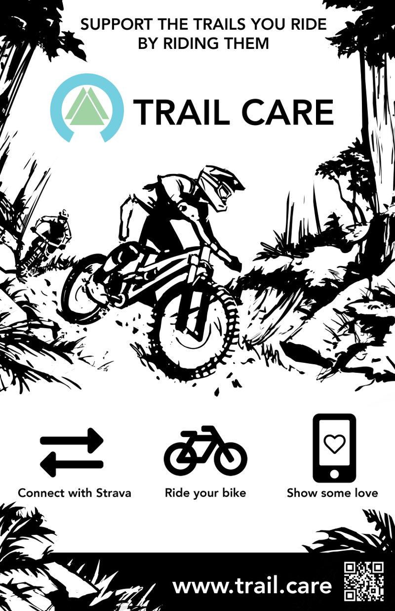 Trail Care Poster