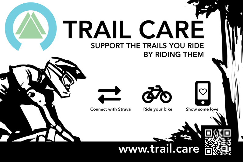 Trail Care Posters by Sketchy Trails